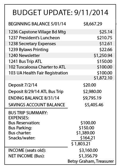 Budget Update 2014
