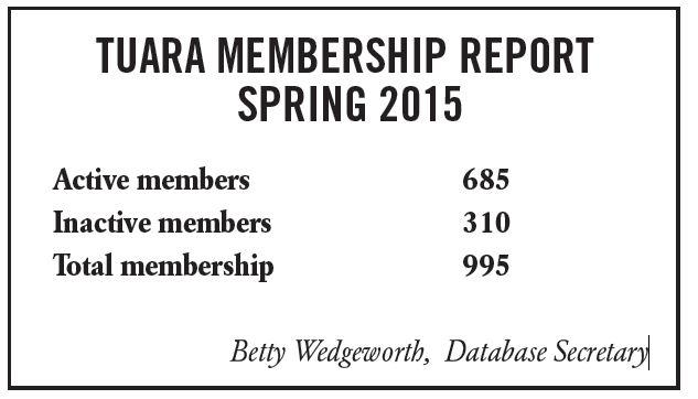 TAURA spring membership report