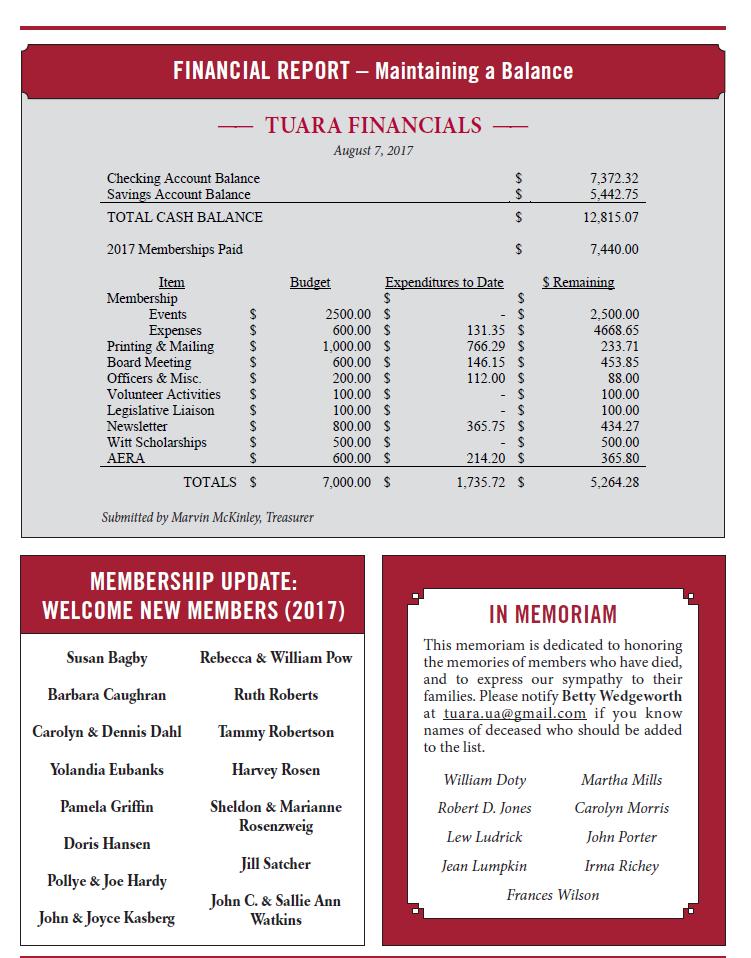 financial etc 2017
