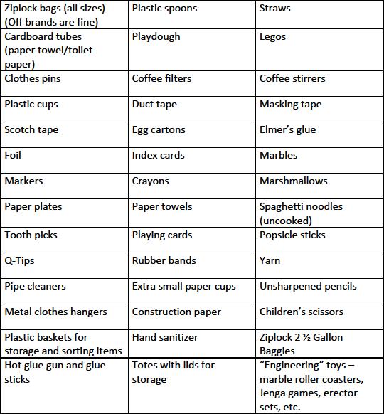 Supply List Chart